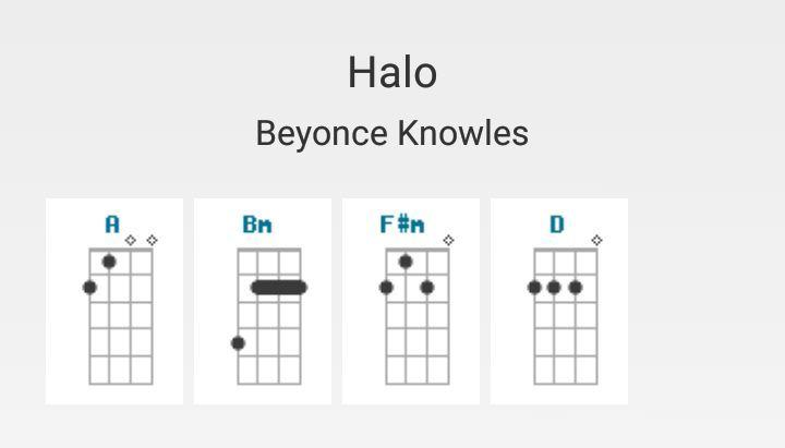 Chords Lyrics Ukulele Piano Guitar Whatever Beyonce