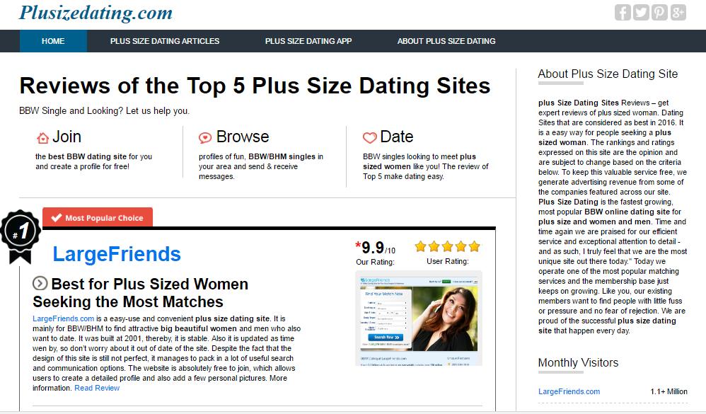 Plus size dating web sites