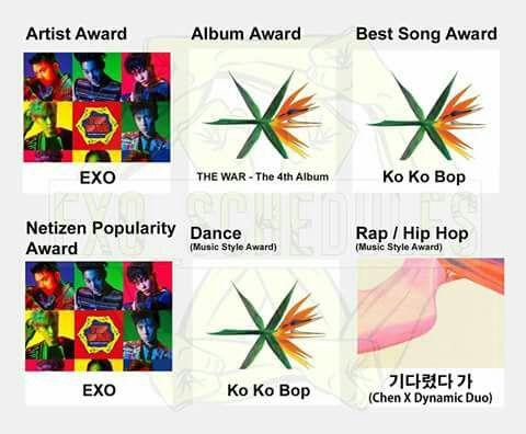 Đọc Truyện EXO News - 3 - [171113] Melon Music Awards Top 10