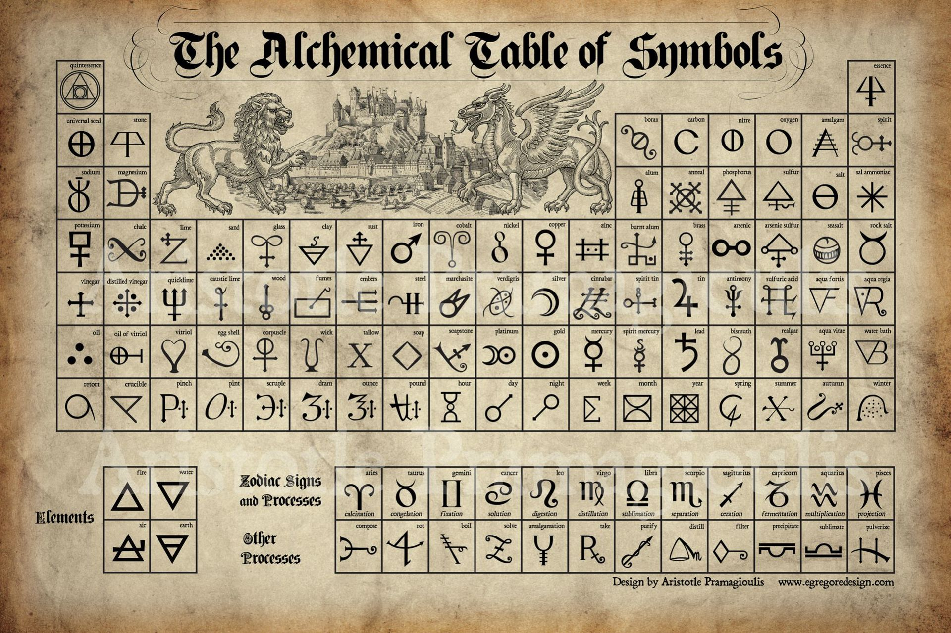 List of aztec symbols and meanings images symbol and sign ideas witches grimoire sigils symbols meanings wattpad buycottarizona buycottarizona