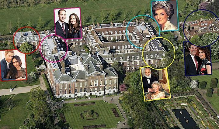 Sidenote : William & Kate are their neighbors