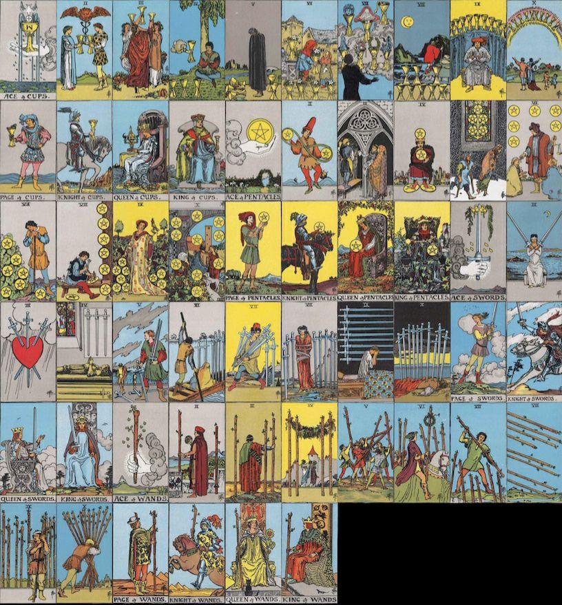 Ẩn phụ chia làm 4 bộ gồm WandsGậy CupsCốc SwordsKim và PentaclesTiền mỗi bộ được đánh số từ Ace đn Ten và 4 lá bài Hội ĐồngCourt Cards Page Knight Queen King
