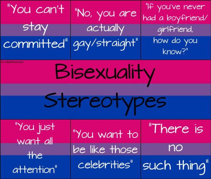 Lgbt Guide - Bisexual Flag - Wattpad-8648