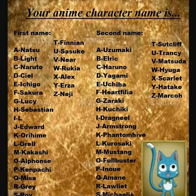which are you 4 what is your anime character name wattpad