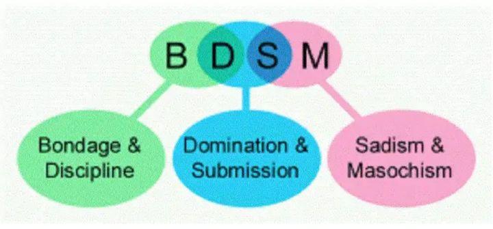 Manan - Under My Intense Control 18 Bdsm - Bdsm - Wattpad-4917