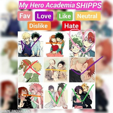 My reaction to BNHA ships - One of the most overused things
