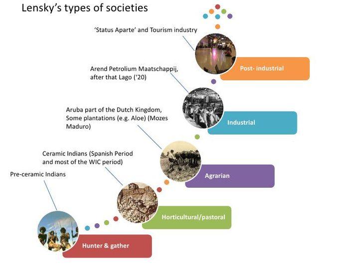 characteristics of pastoral societies