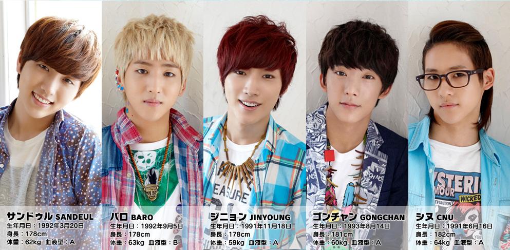 Kpop Profile [FREE] - B1A4 Profile - Wattpad B1a4 Names