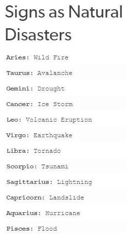 Zodiac Signs As Natural Disasters