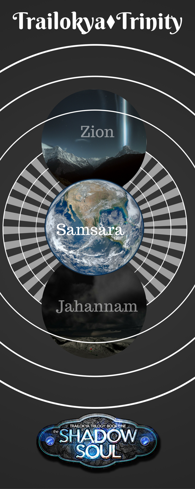 The term used to describe the intertwined worlds of Zion, Samsara, and Jahannam