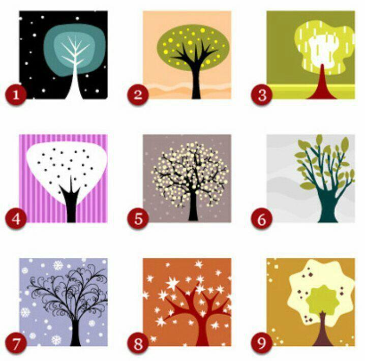 одну командировок, психологический тест деревья с картинками того