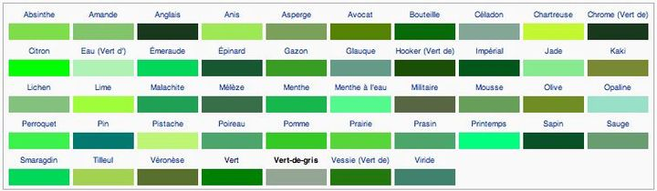 conseils vocabulaire les couleurs vert rouge rose violet bleu wattpad. Black Bedroom Furniture Sets. Home Design Ideas