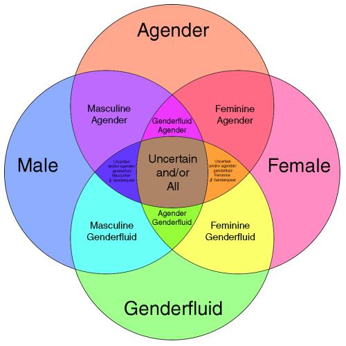 Transgender meaning telugu-5758