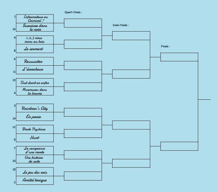 Premier tour des duels dans la catégorie BTC :