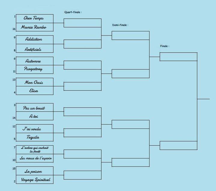Premier tour des duels dans la catégorie trash tag :