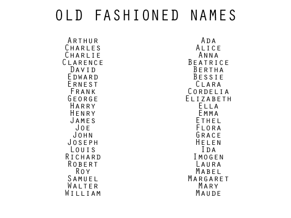 Old Fashioned B Names