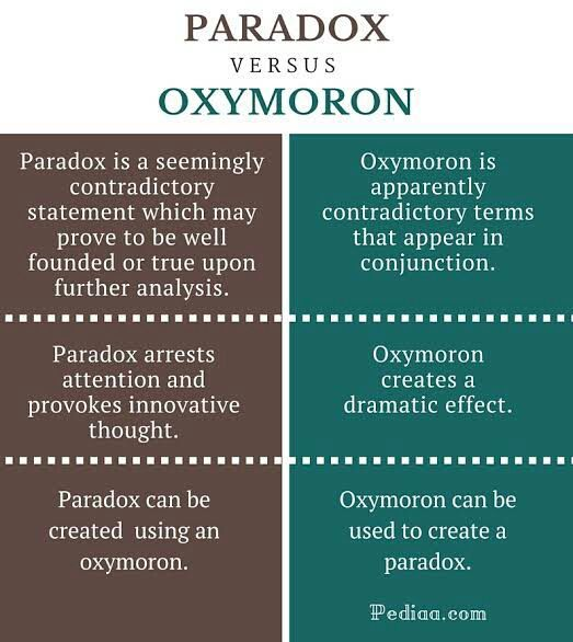 Random Grammar Tips Book 3 Paradox Vs Oxymoron Wattpad