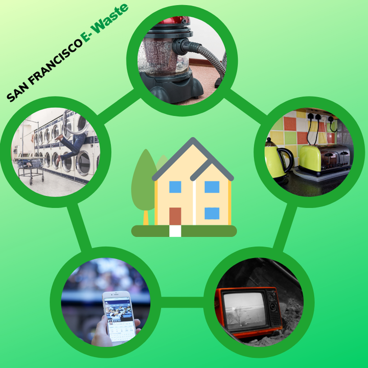At San Jose E-Waste we make sure that all the electronics and the related items are recycled, reused and reclaimed to safeguard the landfills from getting damaged and in keeping our earth safe and clean