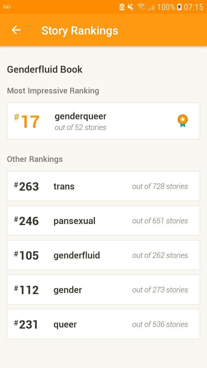 aaaah this book is #17 on genderqueer!! THAT'S SO COOL !!!