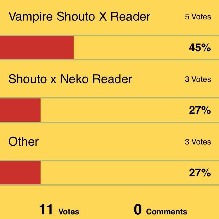 Shouto Todoroki X Reader oneshots - The Feeding (Lemon) - Wattpad