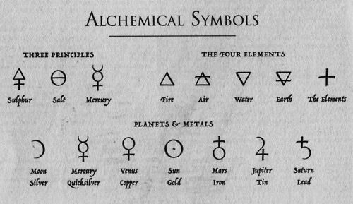 Witches Grimoire Sigils Symbols Meanings Wattpad