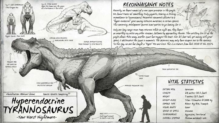 Random Story Concepts!!! - The Isle x Jurassic world  - Wattpad