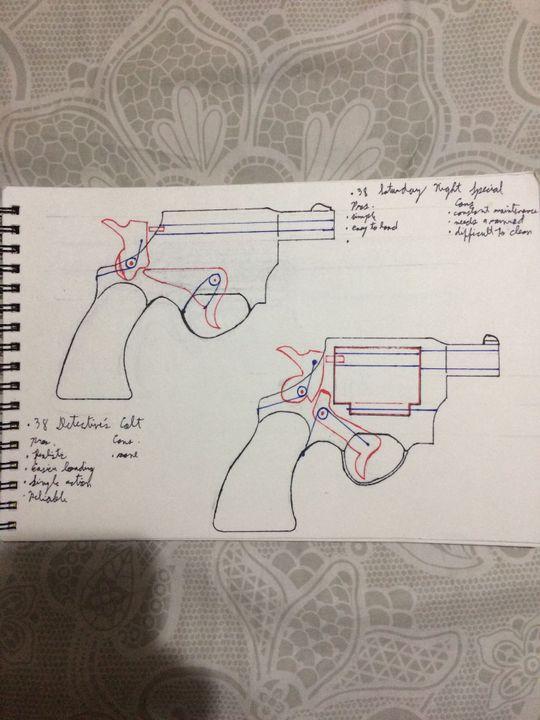 Random & FNAF book - Side-Show 2: My homemade blueprints - Wattpad