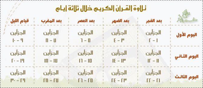 تطهر من ذنوبك بدقيقة ذكر ختم القرآن في شهر رمضان