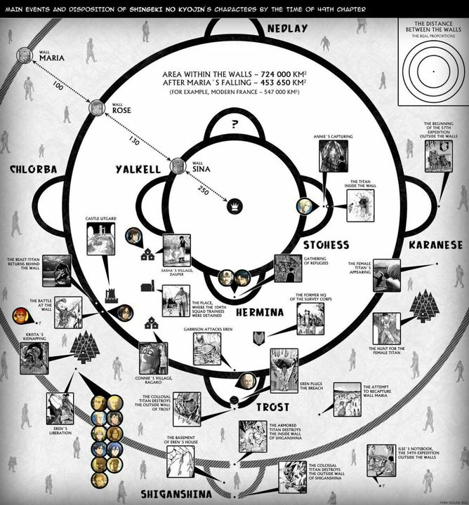 Attack On Titan Karte.Spirits Informationen Wattpad