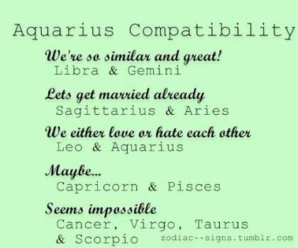 Aquarius Compatibility in Love