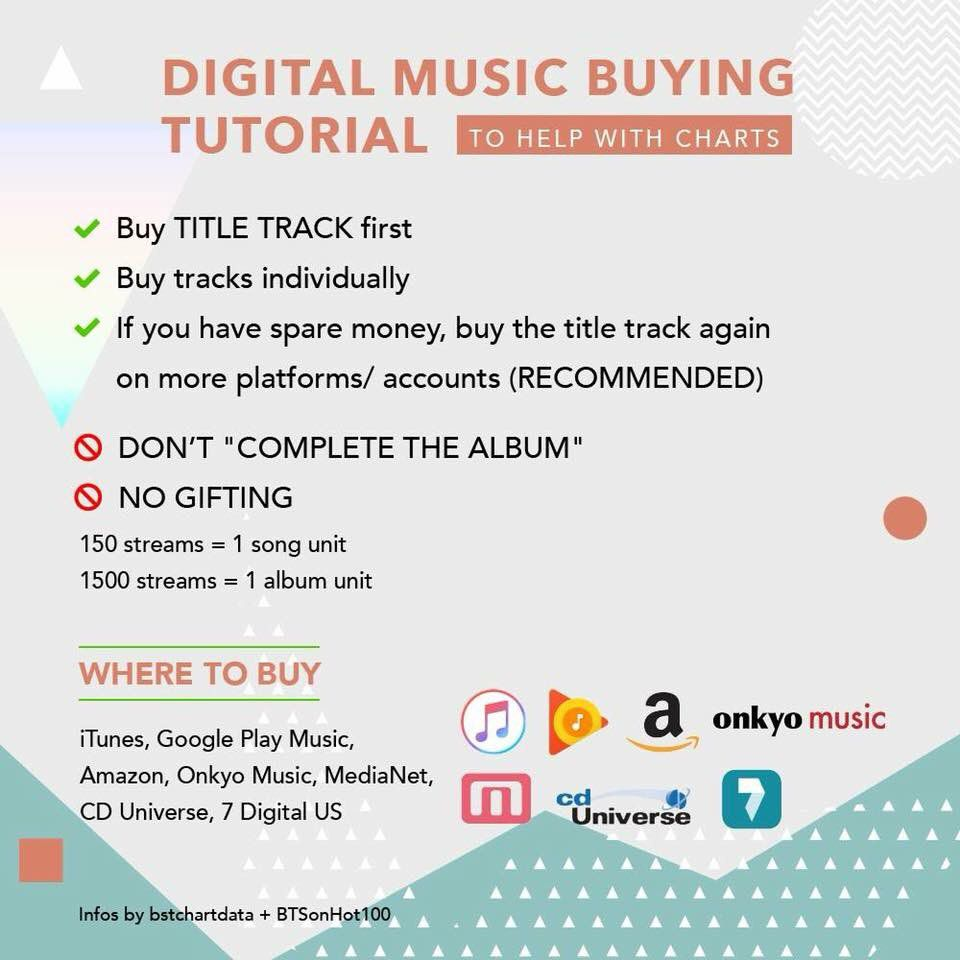 Adult Cd Universe guide to bts | 방탄소년단 - the official guide to supporting