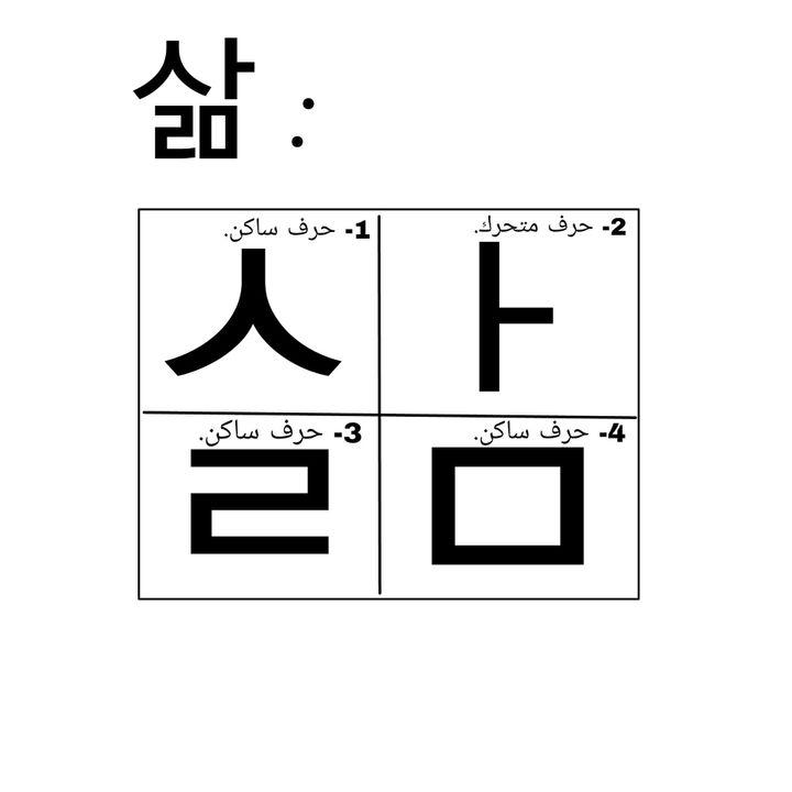 تعلم قواعد اللغه الكوريه. - 00:01 - Wattpad