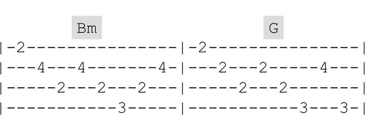 Guitar Chords - Wherever You Will Go: The Calling - Wattpad
