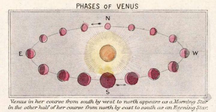 symbol ♎︎ the scales element ⚡︎ airruling planet ♀ venusmodality ✦ cardinal  spirit color ➷ pastels  I BALANCE