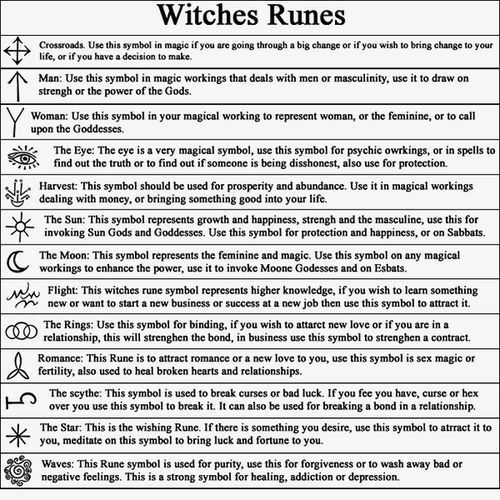 Witches' Grimoire - Sigils & Symbols: Meanings - Wattpad