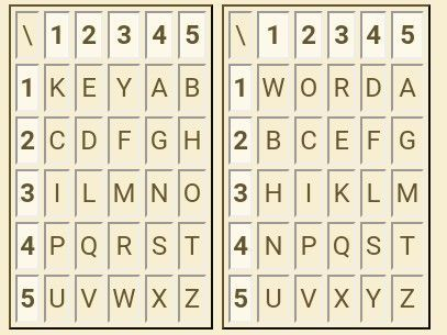 Codes and Ciphers - Two-Square Cipher - Wattpad