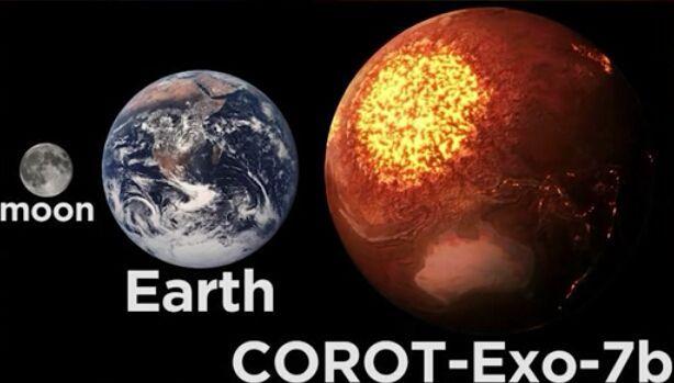 CoRoT-7b