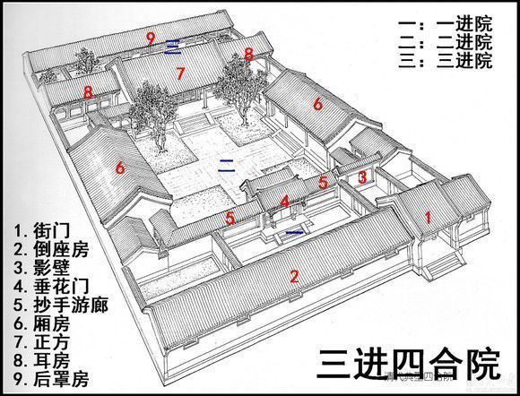 Wei Luo pindah ke halaman timur dan tidak bisa tidak berpikir bahwa pengaturan ini benar-benar sesuai dengan pepatah bahwa musuh dan kekasih ditakdirkan untuk bertemu
