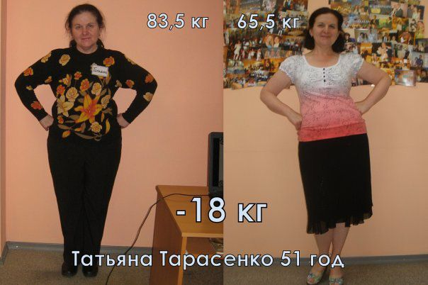 диета худеющих отзывы и результаты нью