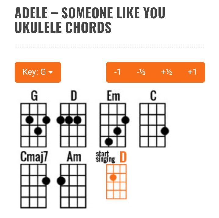 Chords & Lyrics (Ukulele, Piano, guitar, Whatever 🖤) - Adele ...