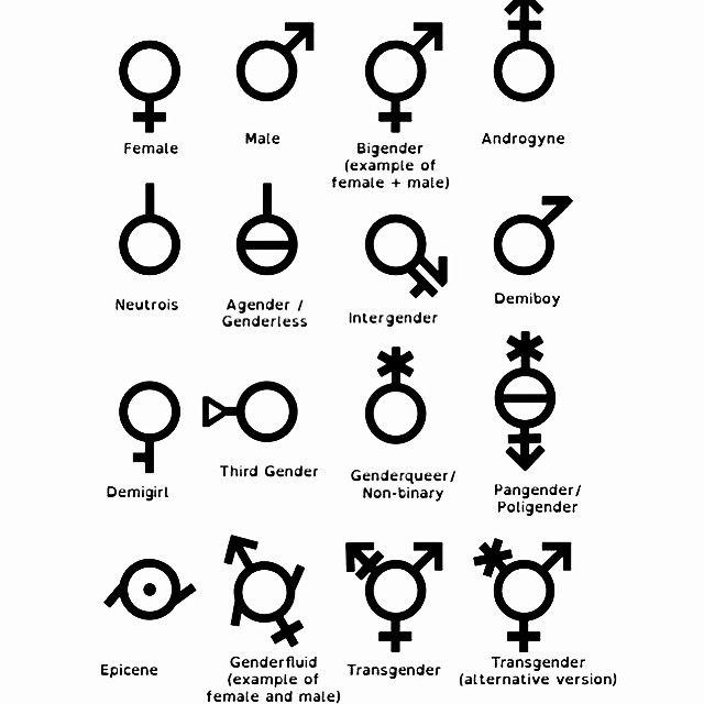 A Symbol For The Totally Non Binary Gender Discussion Asexual