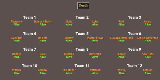 Life These Days - The Hunger Games Simulator in a nutshell - Wattpad