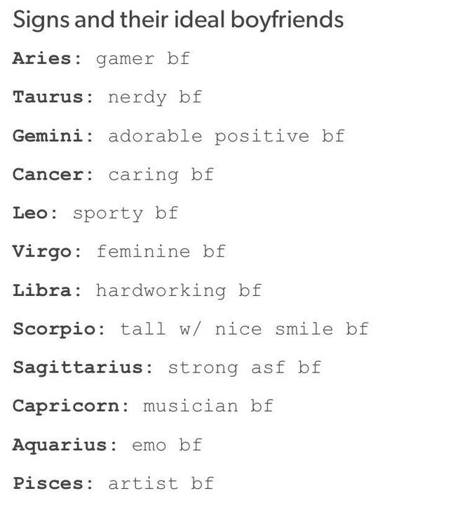Zodiac Signs ✿ - The Signs Ideal Boyfriends - Wattpad