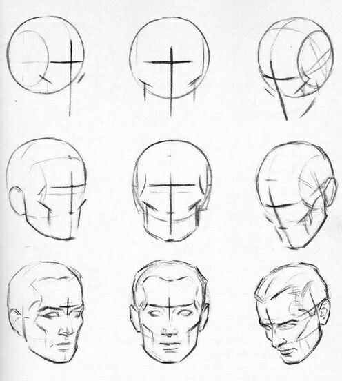 çizim Teknikleri Portre çizimi Wattpad