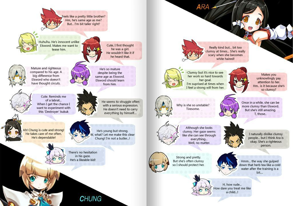 Elsword Ships The Best And The Worse Chung X Ara Wattpad
