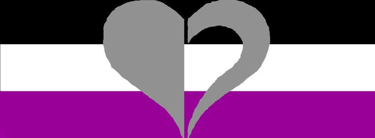 Demiromantic pansexual meaning