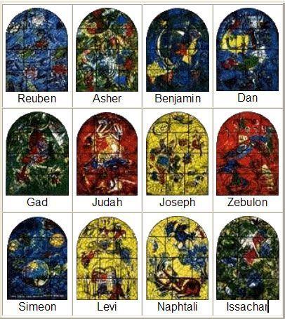 Le vetrate realizzate da Mark Chagall per la Sinagoga della clinica universitaria Hadaza a Gesusalemme