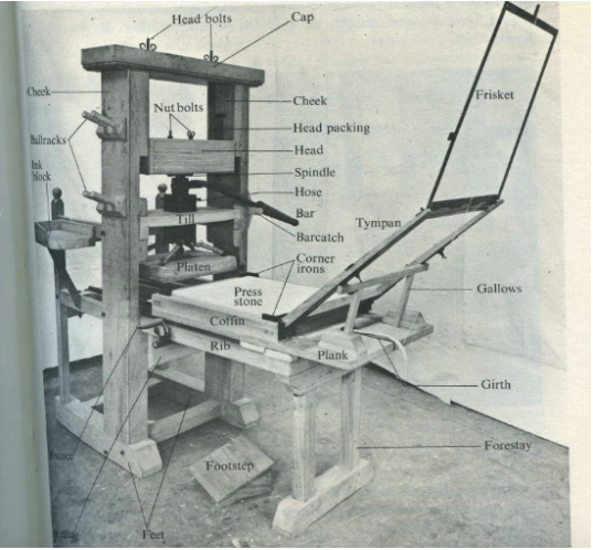 In The Picture Listed Are Parts Of A Gutenberg Printing Press 8