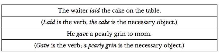 Intransitive verbs don't need an object; they can take action all by themselves
