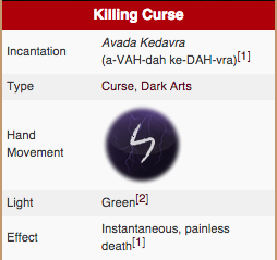 THE WAND MOTION FOR AVADA KEDAVRA IS IN THE SHAPE OF A FRICKING LIGHTNING BOLT?!